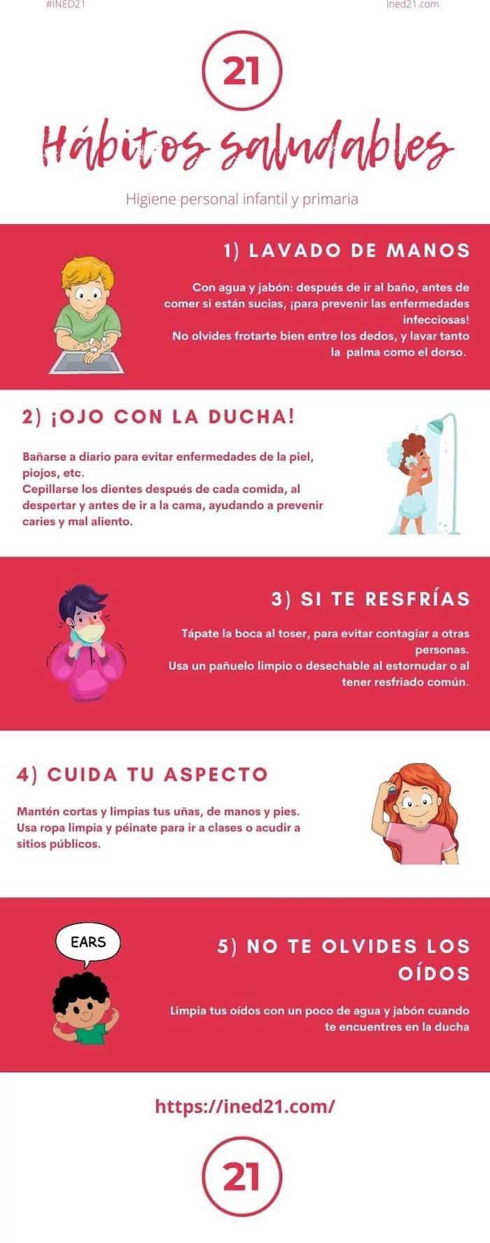 habitos saludables infantil primaria